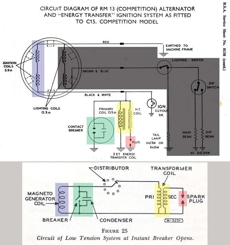 repairing an et ignition system britbike forum Bsa A10 Wiring Diagram et_scintillacover jpg etscintilla jpg