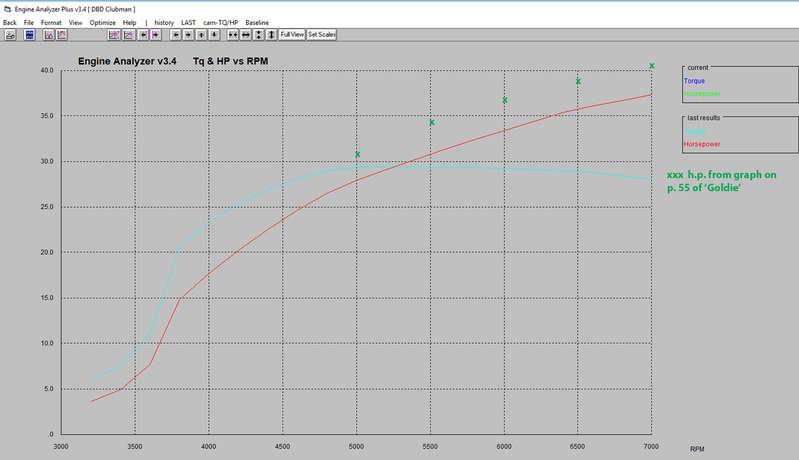 EngineAnalyzer_DBDClubman_Test01.jpg