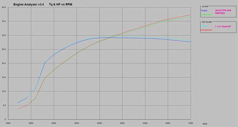 EngineAnalyzer_DBDClubman_Test02.jpg